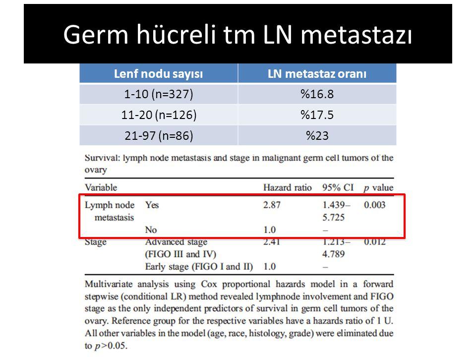 Germ hücreli tm LN metastazı