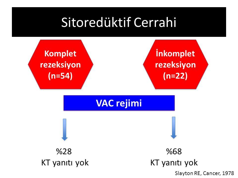 Sitoredüktif Cerrahi VAC rejimi Komplet rezeksiyon (n=54)