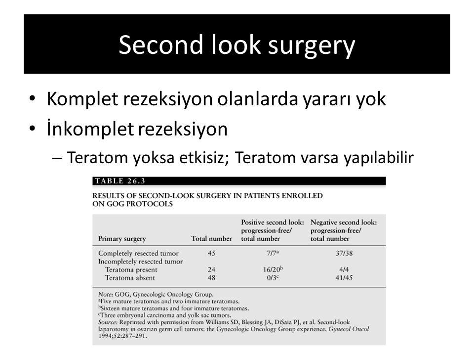 Second look surgery Komplet rezeksiyon olanlarda yararı yok