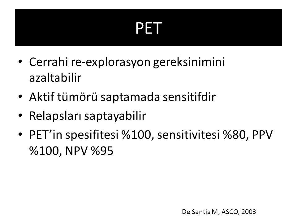 PET Cerrahi re-explorasyon gereksinimini azaltabilir