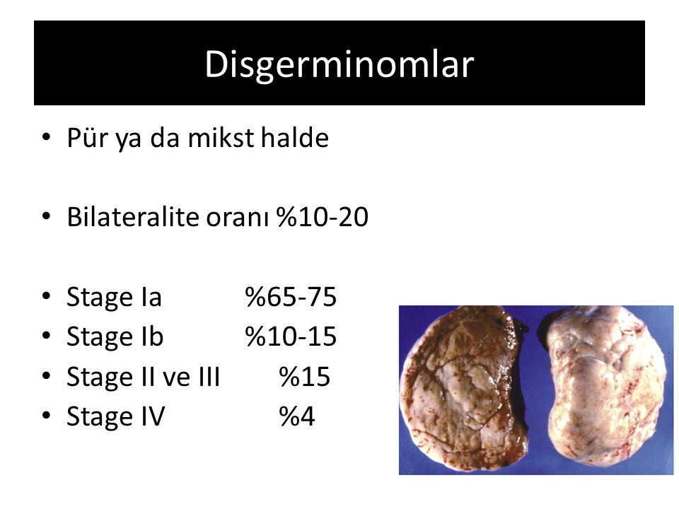 Disgerminomlar Pür ya da mikst halde Bilateralite oranı %10-20