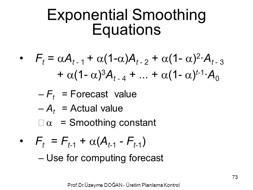 Exponential Smoothing Equations