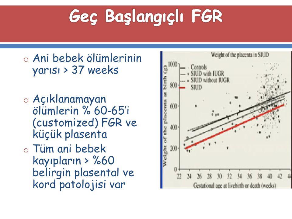 Geç Başlangıçlı FGR Ani bebek ölümlerinin yarısı > 37 weeks