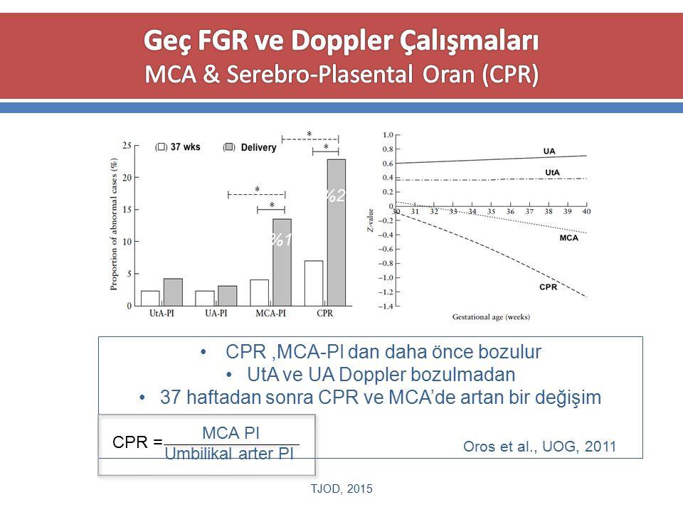 Geç FGR ve Doppler Çalışmaları MCA & Serebro-Plasental Oran (CPR)