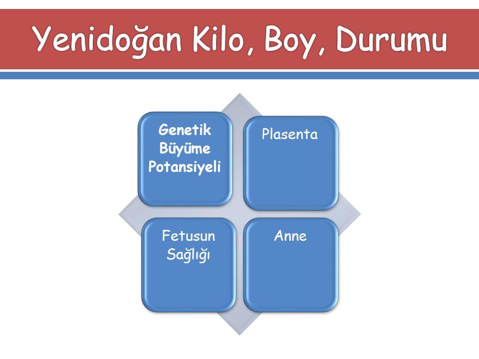 Yenidoğan Kilo, Boy, Durumu