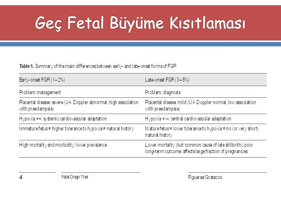 Geç Fetal Büyüme Kısıtlaması
