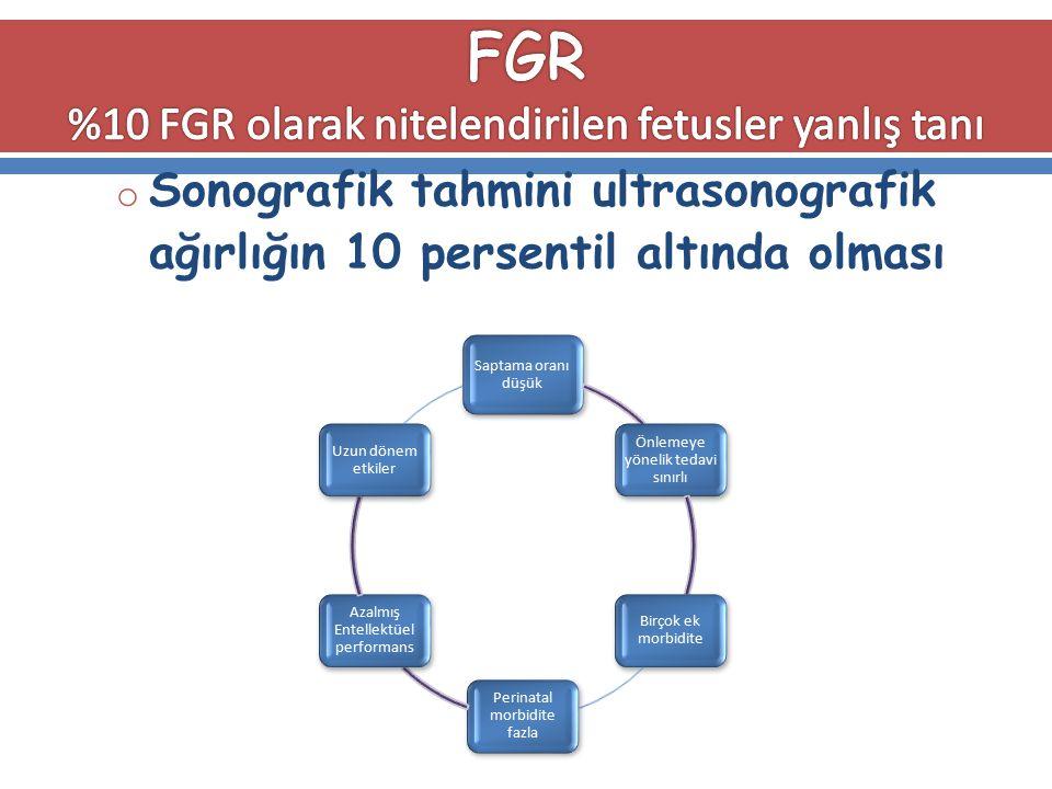 FGR %10 FGR olarak nitelendirilen fetusler yanlış tanı