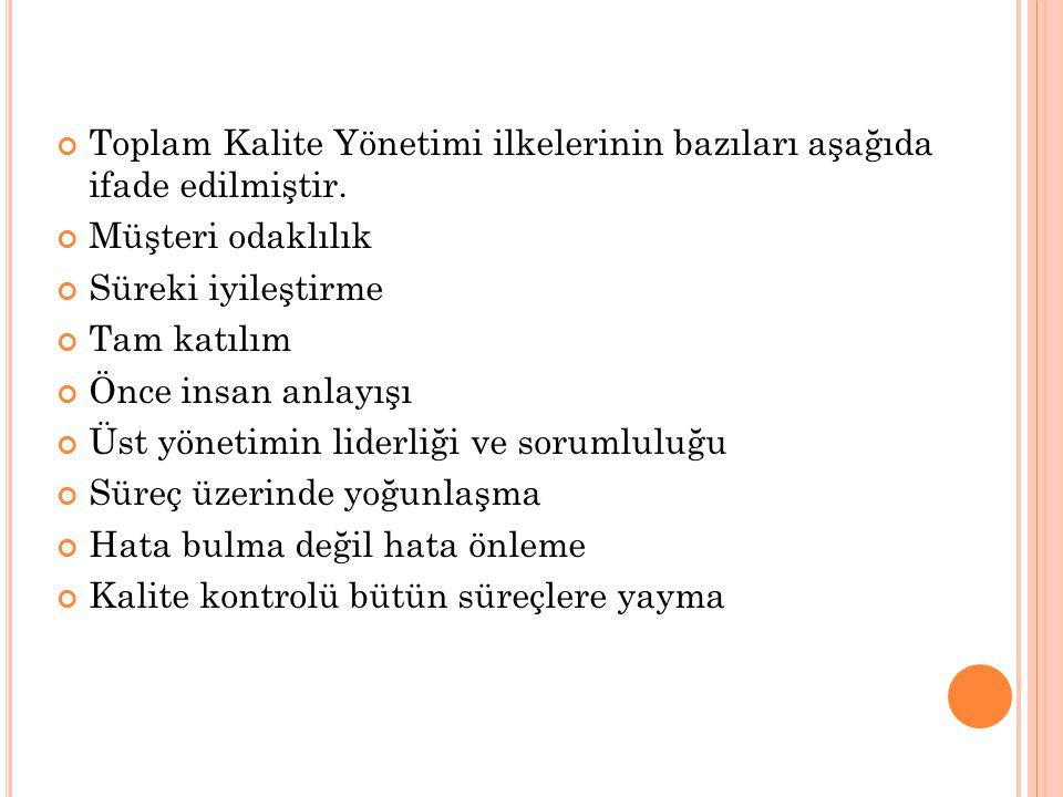 Toplam Kalite Yönetimi ilkelerinin bazıları aşağıda ifade edilmiştir.