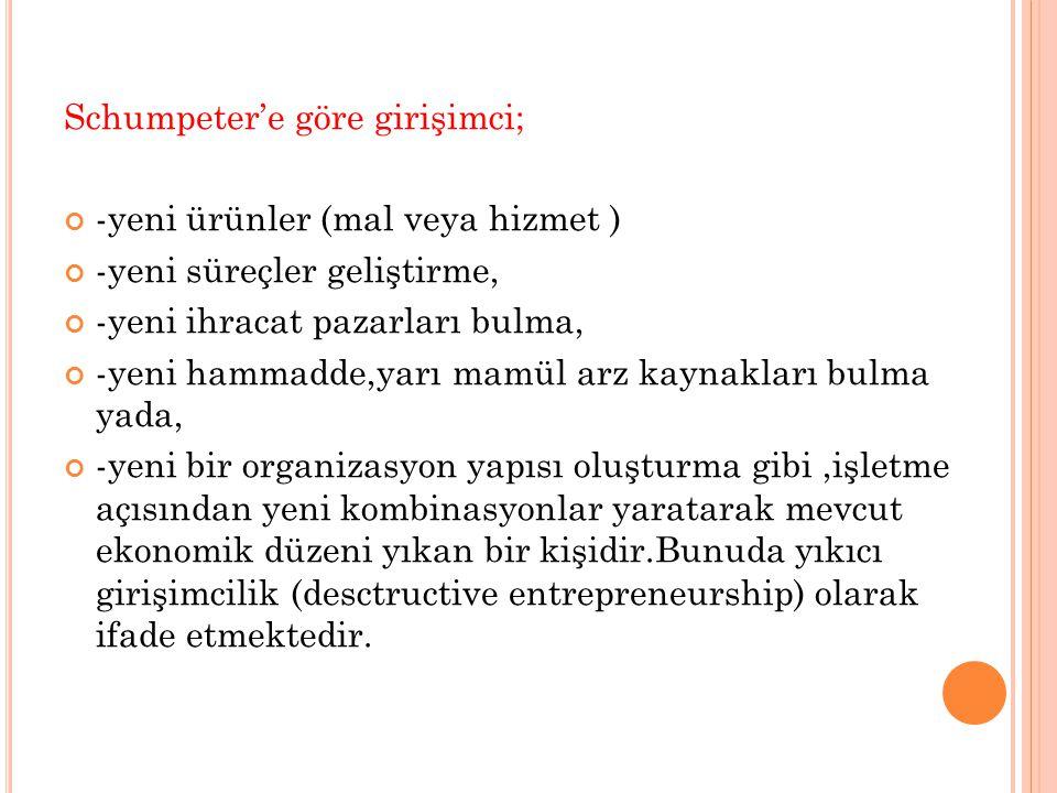 Schumpeter'e göre girişimci;