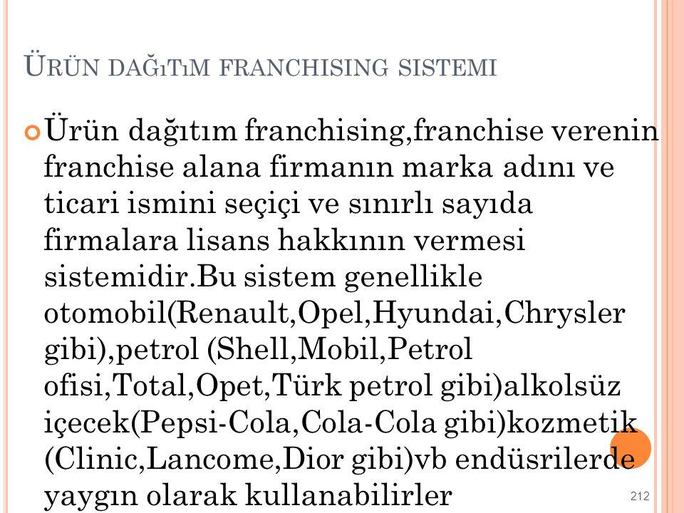 Ürün dağıtım franchising sistemi