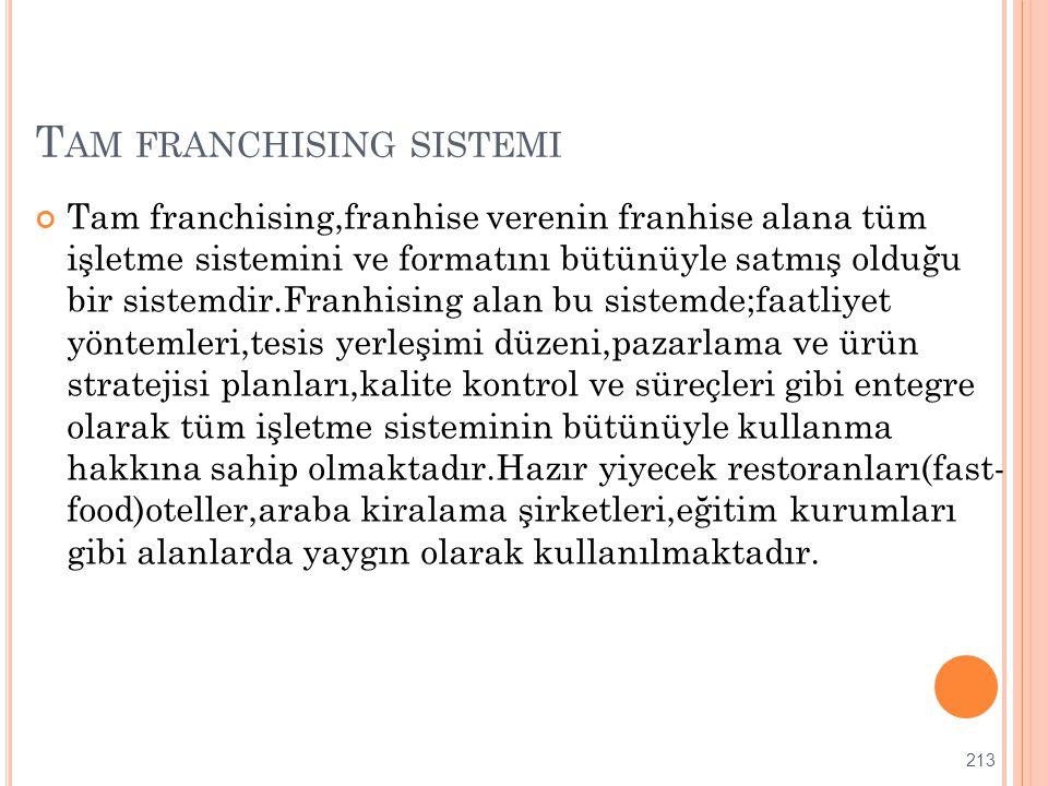 Tam franchising sistemi
