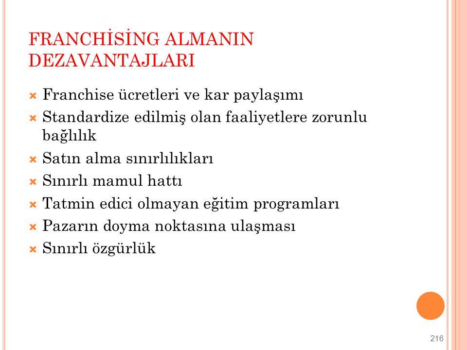 FRANCHİSİNG ALMANIN DEZAVANTAJLARI
