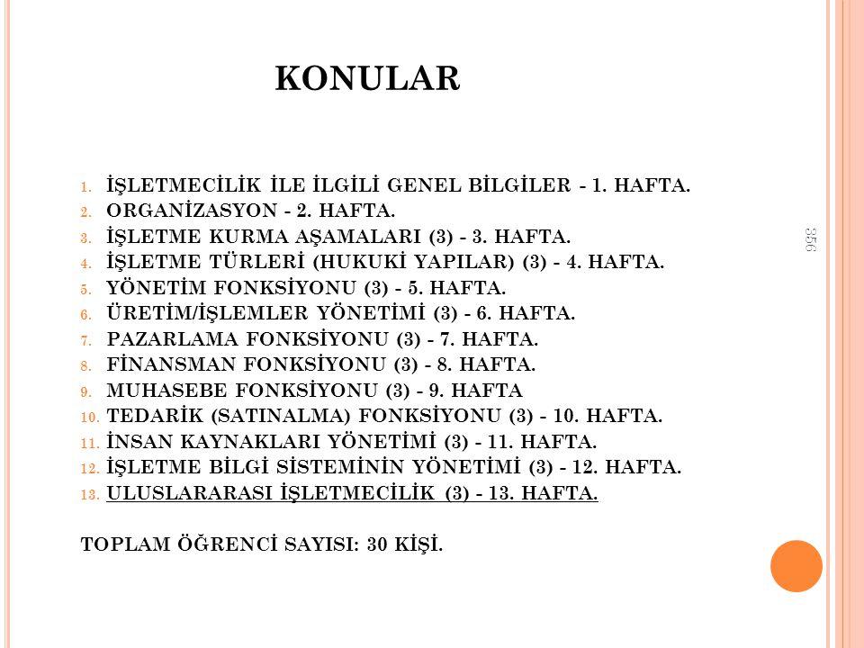KONULAR İŞLETMECİLİK İLE İLGİLİ GENEL BİLGİLER - 1. HAFTA.