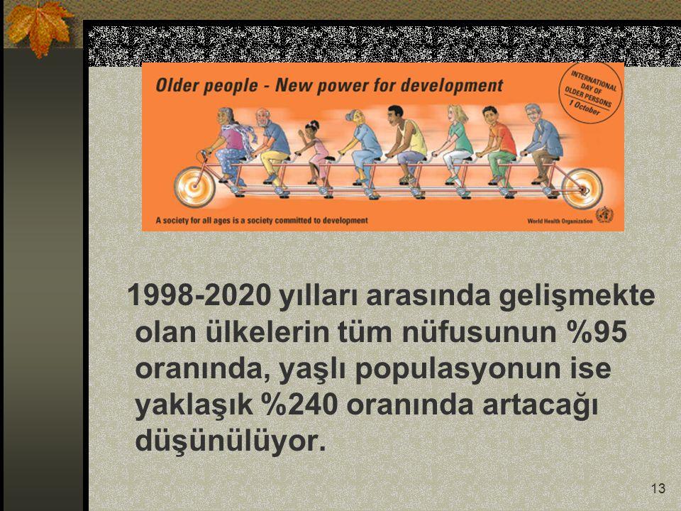 1998-2020 yılları arasında gelişmekte olan ülkelerin tüm nüfusunun %95 oranında, yaşlı populasyonun ise yaklaşık %240 oranında artacağı düşünülüyor.