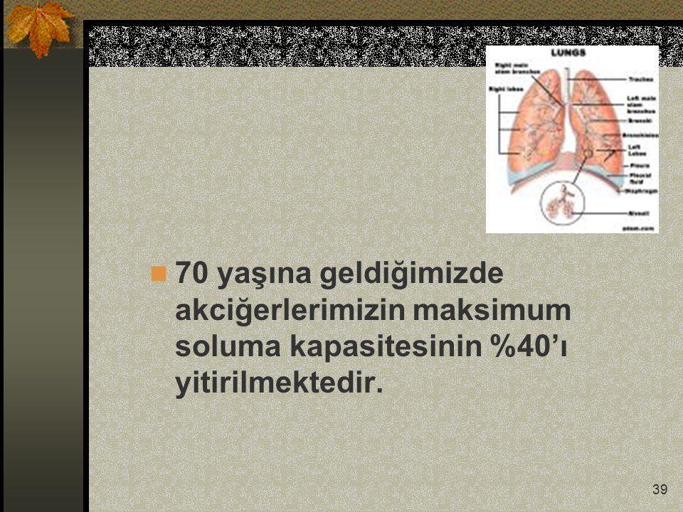 70 yaşına geldiğimizde akciğerlerimizin maksimum soluma kapasitesinin %40'ı yitirilmektedir.