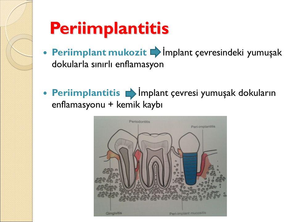 Periimplantitis Periimplant mukozit İmplant çevresindeki yumuşak dokularla sınırlı enflamasyon.