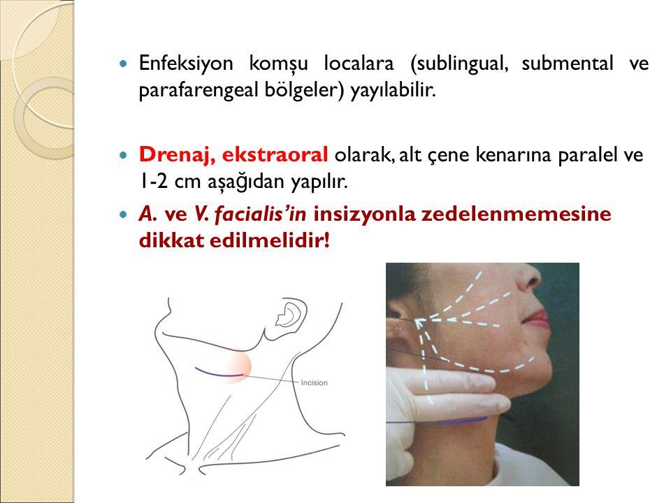 Enfeksiyon komşu localara (sublingual, submental ve parafarengeal bölgeler) yayılabilir.