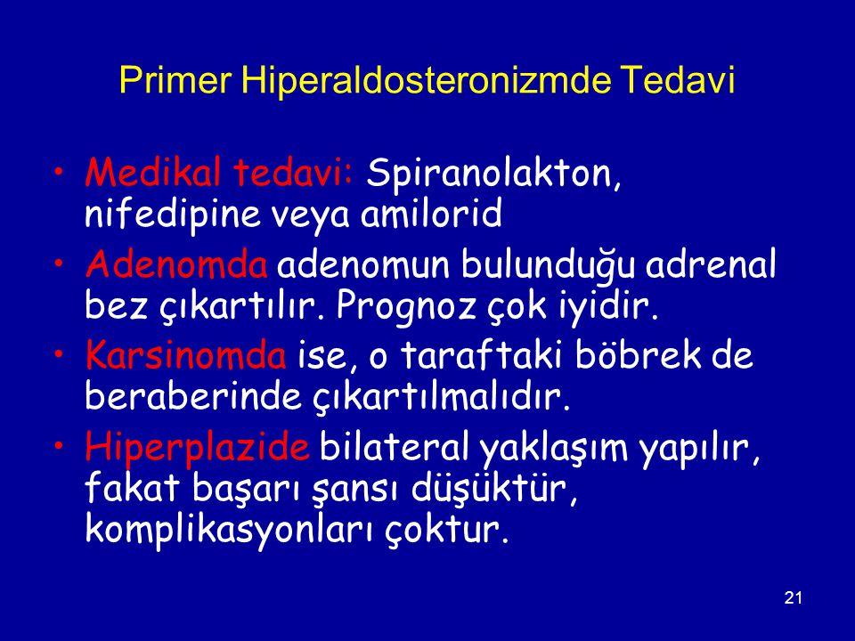Primer Hiperaldosteronizmde Tedavi