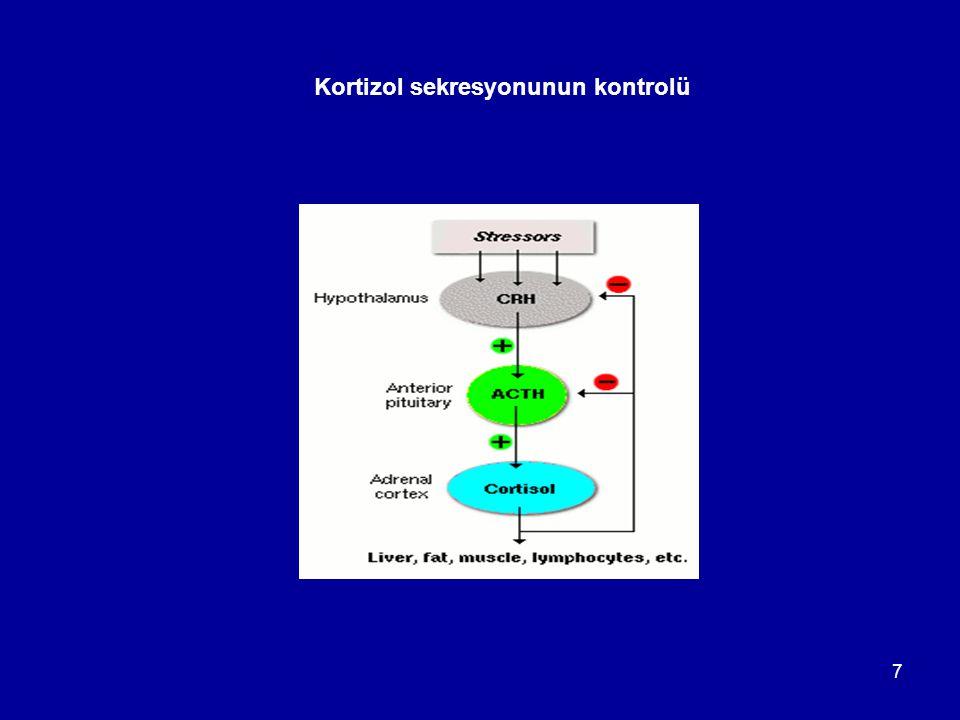 Kortizol sekresyonunun kontrolü
