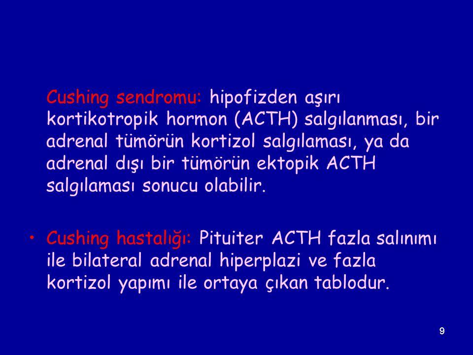 Cushing sendromu: hipofizden aşırı kortikotropik hormon (ACTH) salgılanması, bir adrenal tümörün kortizol salgılaması, ya da adrenal dışı bir tümörün ektopik ACTH salgılaması sonucu olabilir.