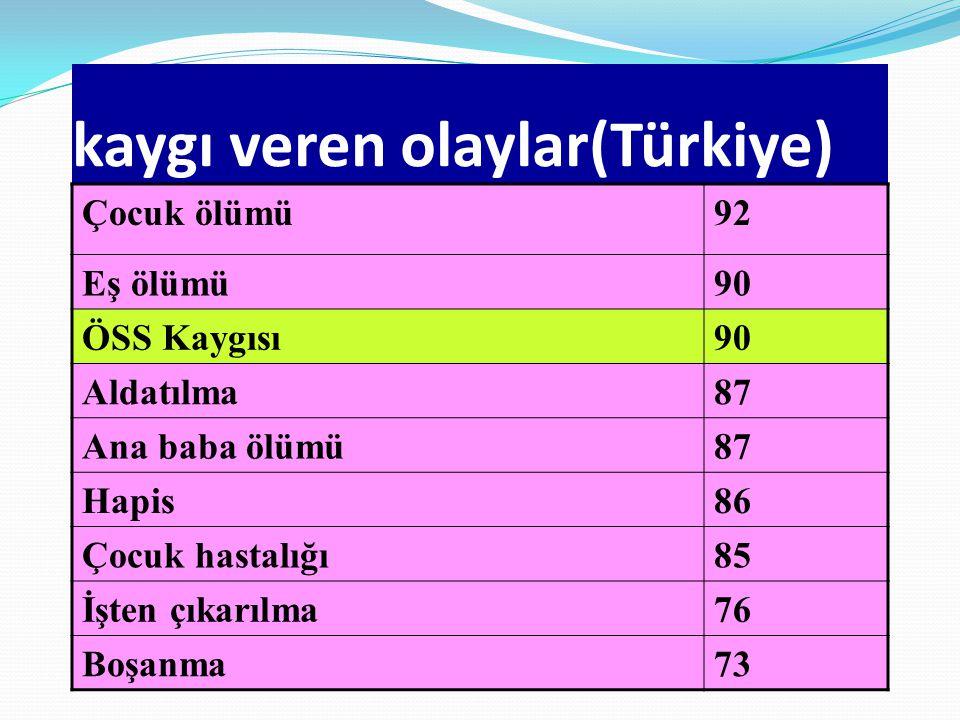 kaygı veren olaylar(Türkiye)