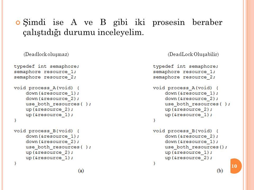 Şimdi ise A ve B gibi iki prosesin beraber çalıştıdığı durumu inceleyelim.
