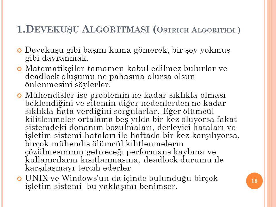 1.Devekuşu Algoritmasi (Ostrich Algorithm )
