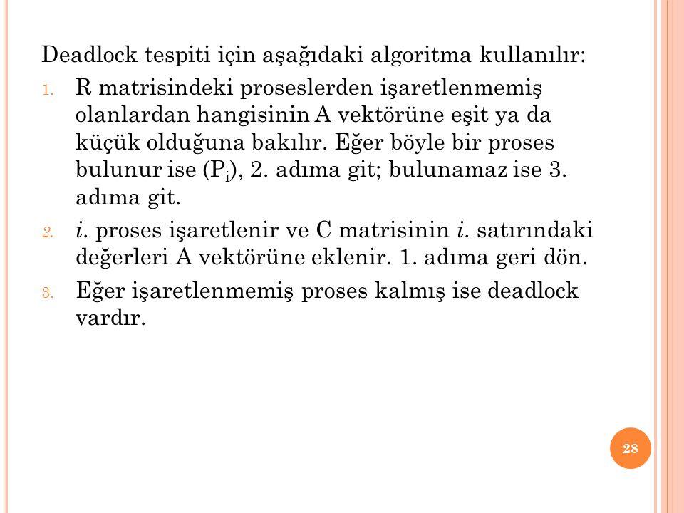 Deadlock tespiti için aşağıdaki algoritma kullanılır: