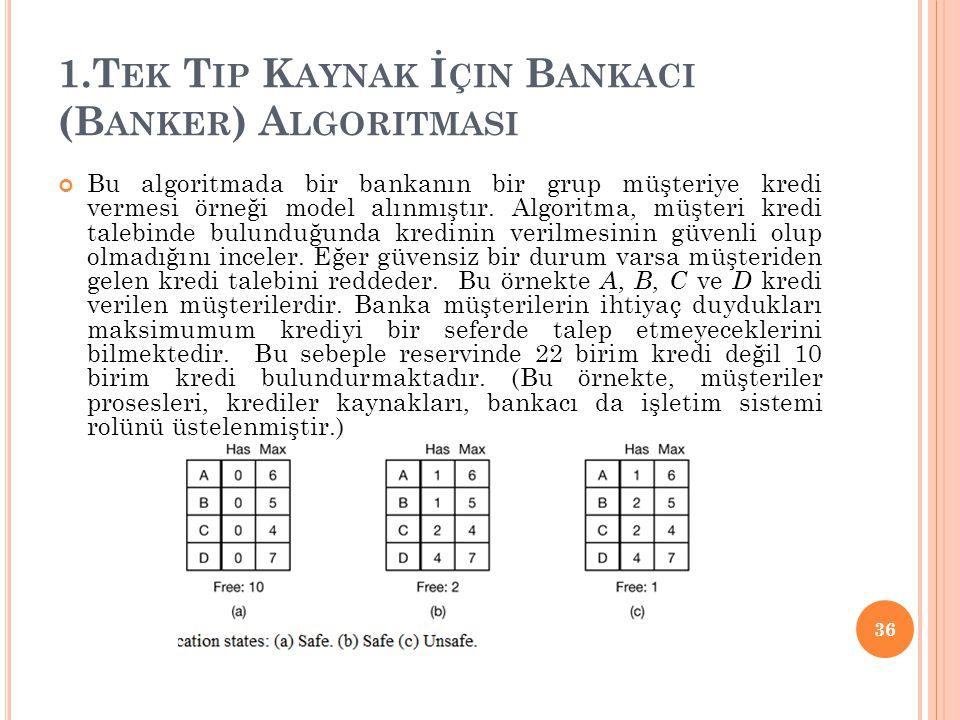 1.Tek Tip Kaynak İçin Bankaci (Banker) Algoritmasi