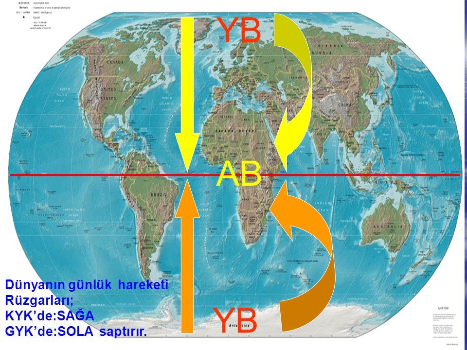 YB AB YB Dünyanın günlük hareketi Rüzgarları; KYK'de:SAĞA
