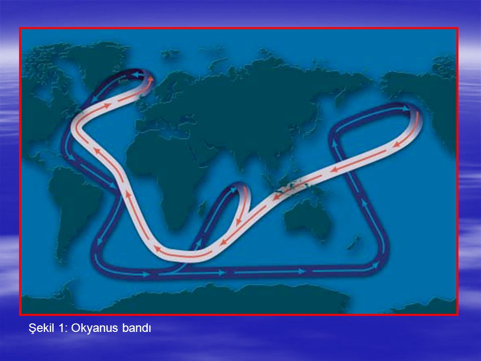 Şekil 1: Okyanus bandı