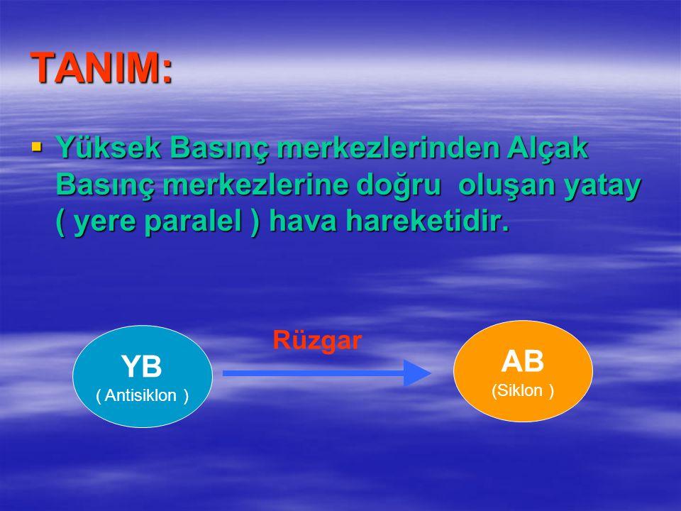 TANIM: Yüksek Basınç merkezlerinden Alçak Basınç merkezlerine doğru oluşan yatay ( yere paralel ) hava hareketidir.