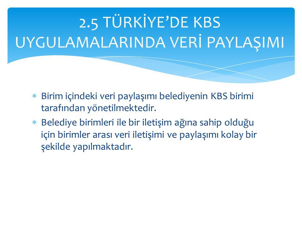 2.5 TÜRKİYE'DE KBS UYGULAMALARINDA VERİ PAYLAŞIMI