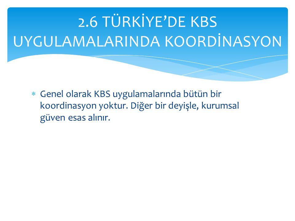 2.6 TÜRKİYE'DE KBS UYGULAMALARINDA KOORDİNASYON