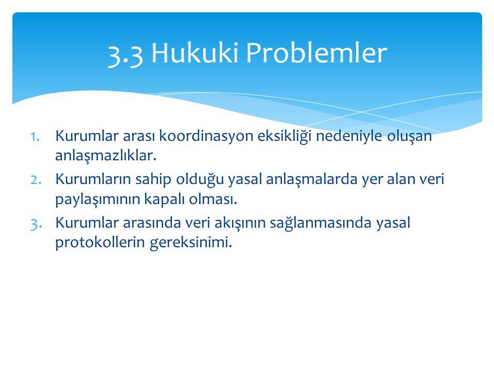 3.3 Hukuki Problemler Kurumlar arası koordinasyon eksikliği nedeniyle oluşan anlaşmazlıklar.