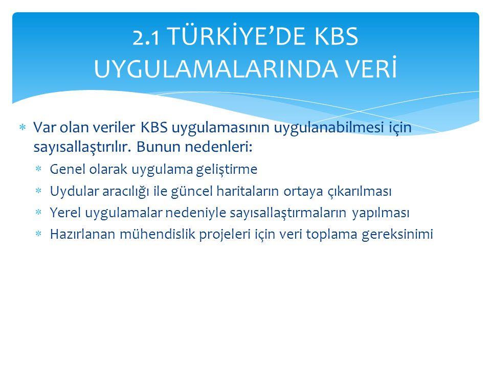 2.1 TÜRKİYE'DE KBS UYGULAMALARINDA VERİ
