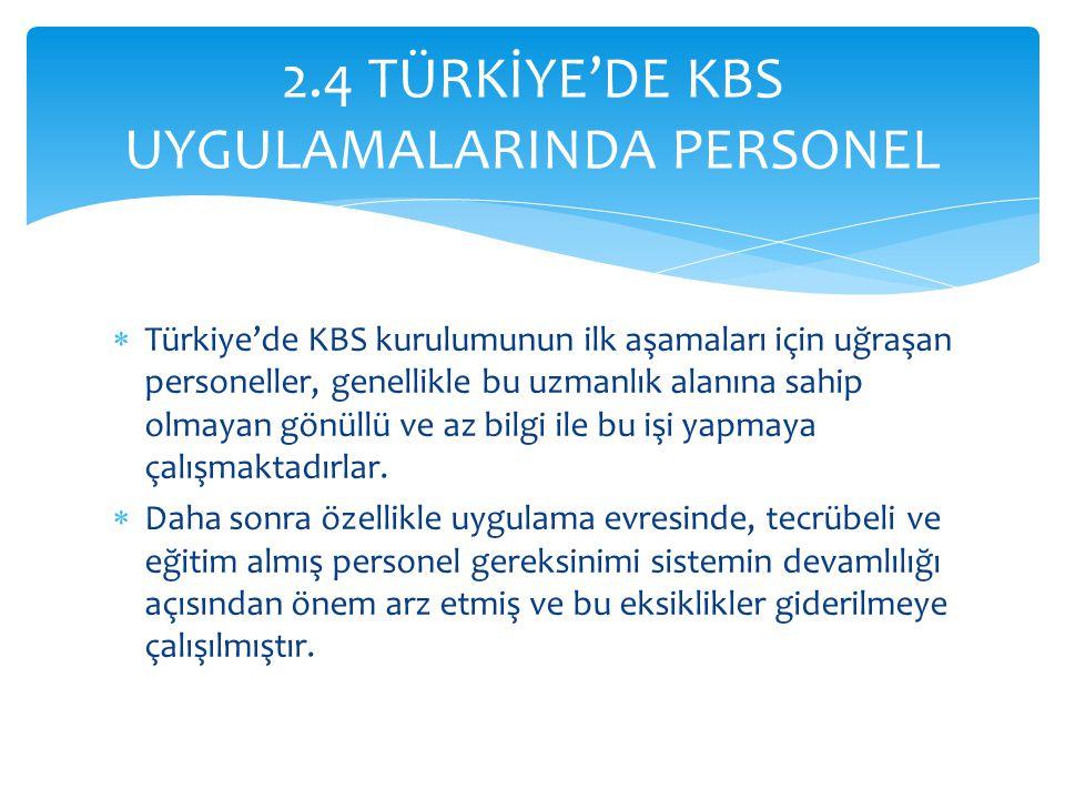 2.4 TÜRKİYE'DE KBS UYGULAMALARINDA PERSONEL