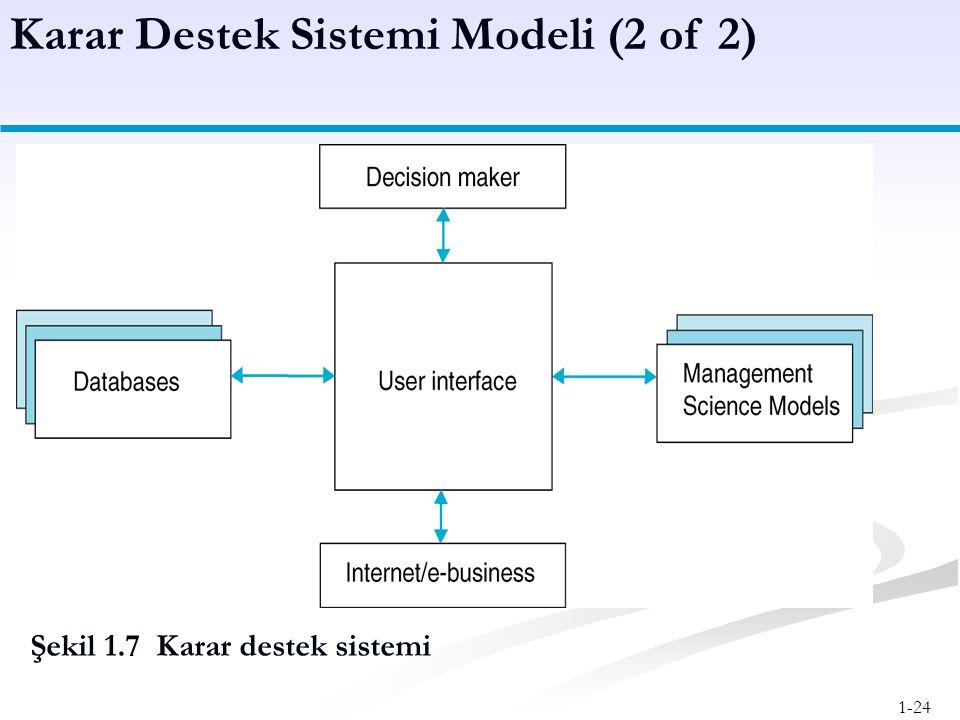 Karar Destek Sistemi Modeli (2 of 2)