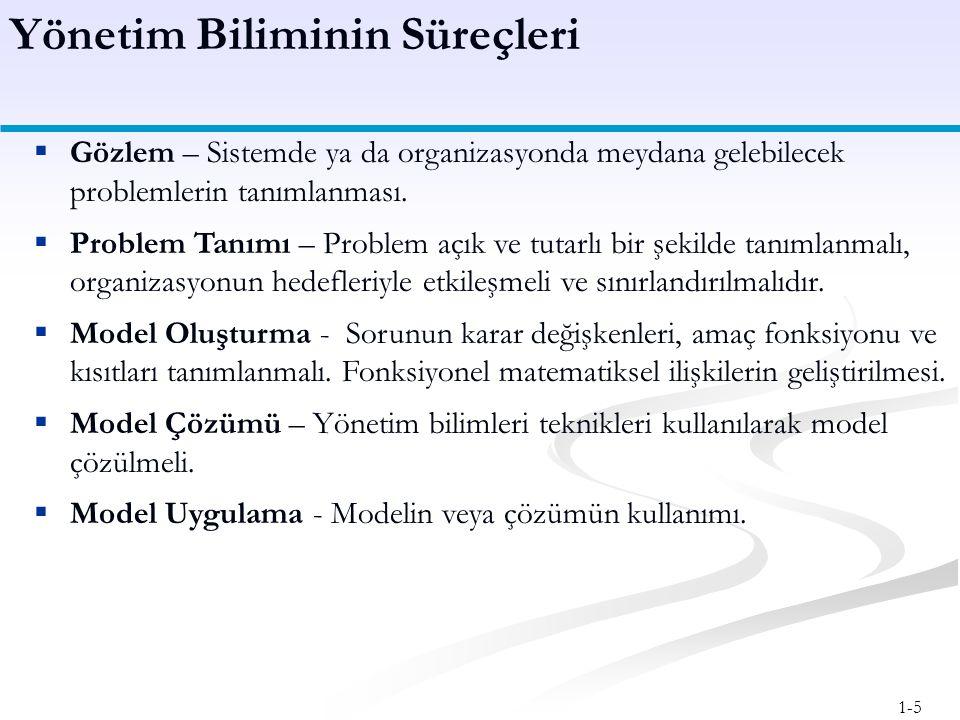 Yönetim Biliminin Süreçleri