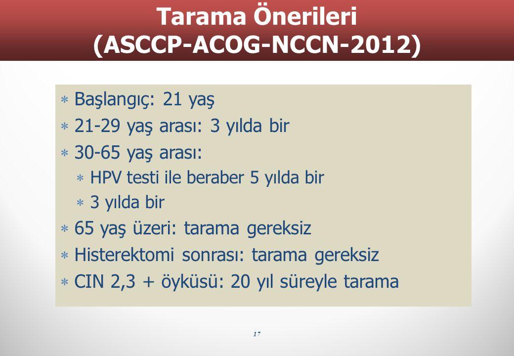 Tarama Önerileri (ASCCP-ACOG-NCCN-2012)