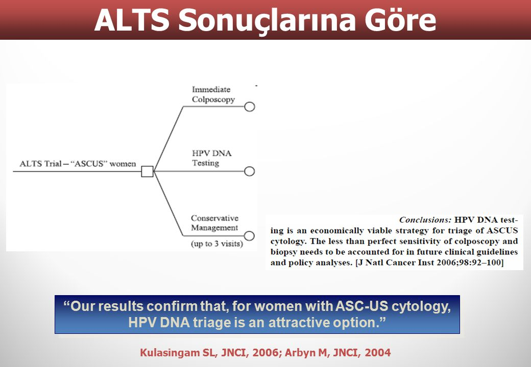 ALTS Sonuçlarına Göre Our results confirm that, for women with ASC-US cytology, HPV DNA triage is an attractive option.
