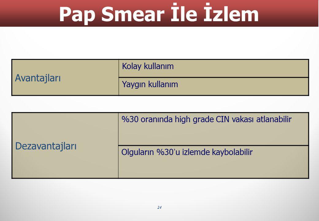 Pap Smear İle İzlem Avantajları Dezavantajları Kolay kullanım