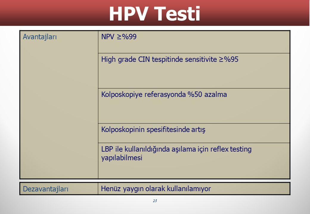 HPV Testi Avantajları NPV ≥%99