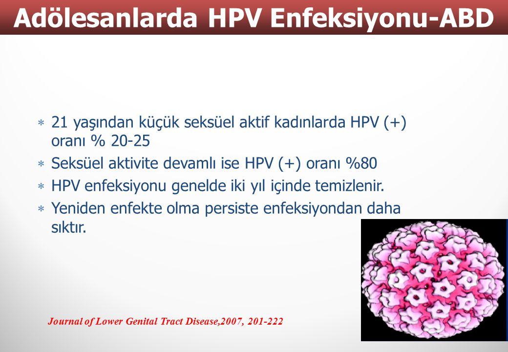 Adölesanlarda HPV Enfeksiyonu-ABD