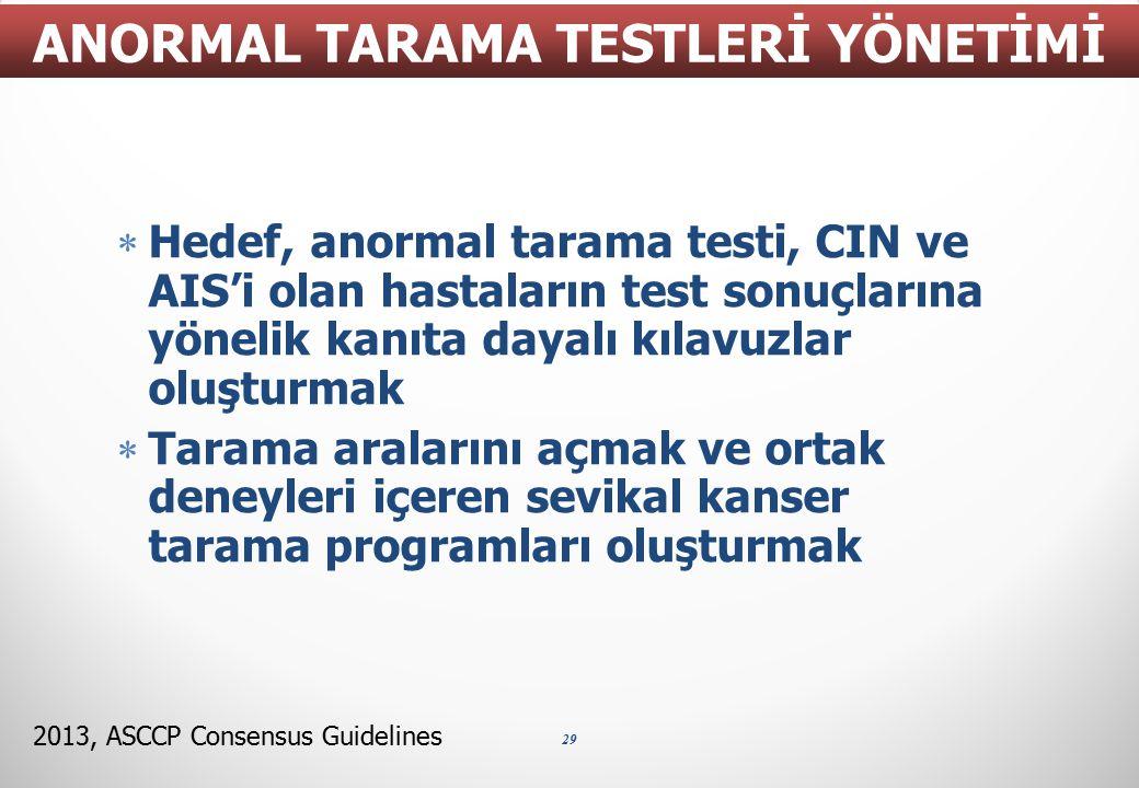 ANORMAL TARAMA TESTLERİ YÖNETİMİ