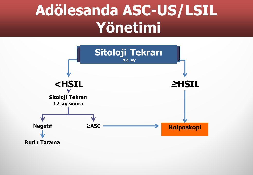 Adölesanda ASC-US ve LGSIL Yönetimi*