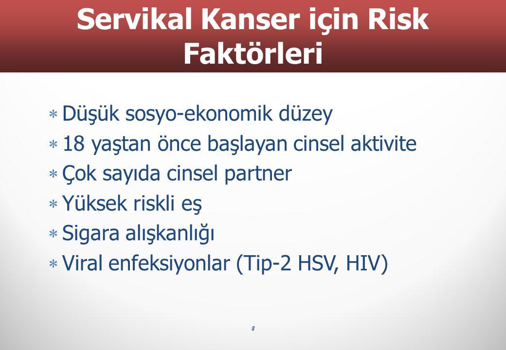 Servikal Kanser için Risk Faktörleri