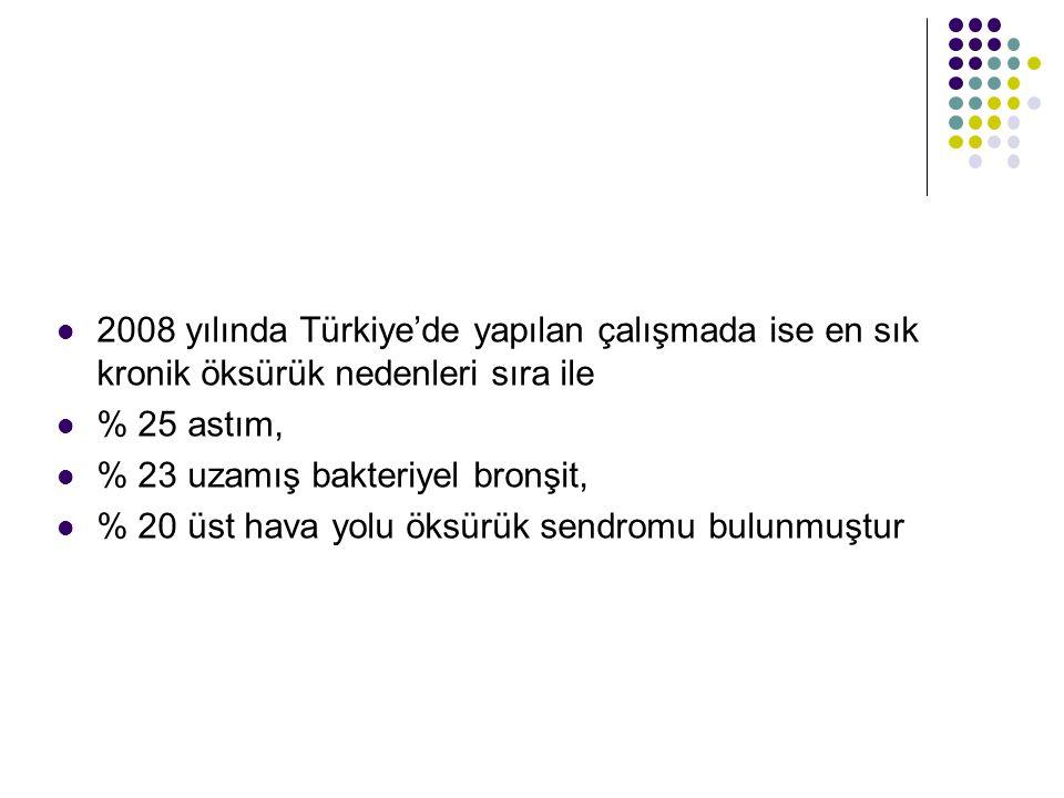2008 yılında Türkiye'de yapılan çalışmada ise en sık kronik öksürük nedenleri sıra ile