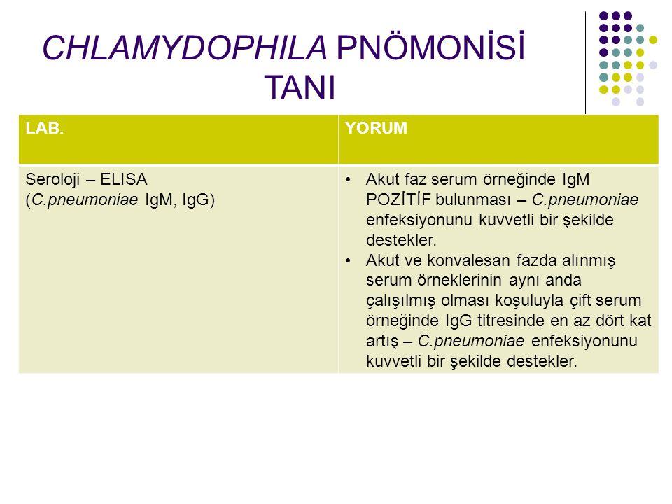 CHLAMYDOPHILA PNÖMONİSİ TANI