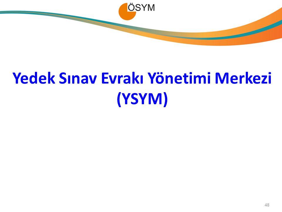 Yedek Sınav Evrakı Yönetimi Merkezi (YSYM)